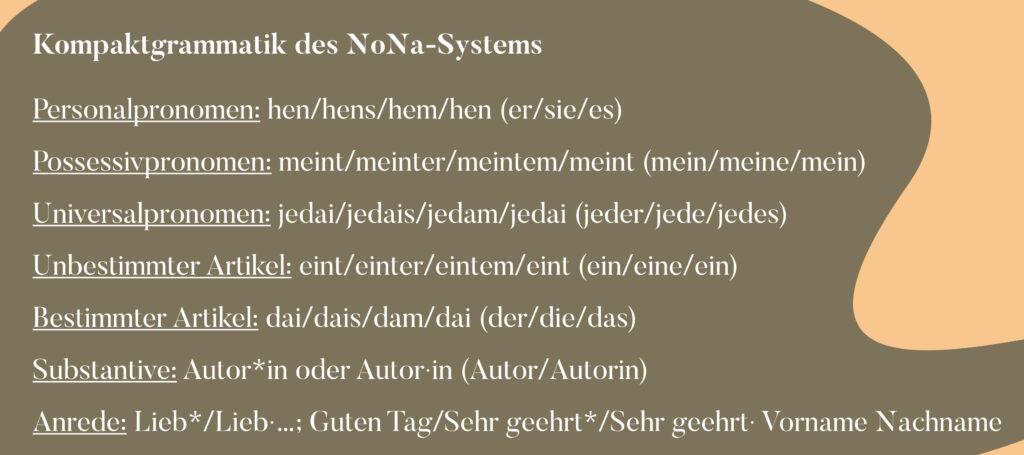 Kompaktgrammatik NoNa-System
